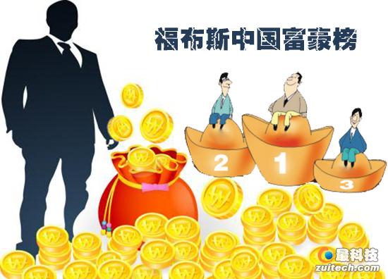 本报讯(记者 周丛笑 卿永锋)12日,福布斯发布了2012年度中国400富豪榜。榜单显示,经济增长放缓给不少中国的顶级富豪造成损失。今年排名最靠前的100位富豪,总资产较上年缩水7%,降至2200亿美元。而受建筑机械设备需求放缓影响,去年的首富、三一集团董事长梁稳根的财富减少34亿美元,以59亿美元的净资产在今年的榜单上排名第6。另外,湖南还有7位企业家入榜。   在排行榜中,娃哈哈集团的掌门人宗庆后今年夺回了中国首富的桂冠。他曾在2010年的中国富豪榜上名列第一,今年凭借100亿美元的净资产重新登上