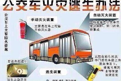 杭州公交燃烧32人受伤  遇到类似事件该如何自救?