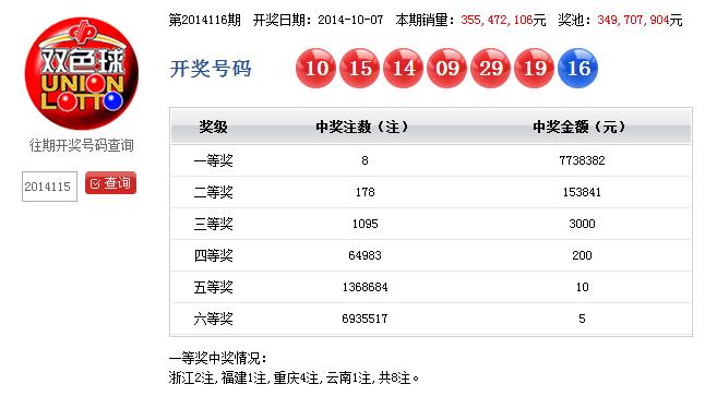 2014年10月7日福彩开奖公告 - 福彩信息 - 湖南