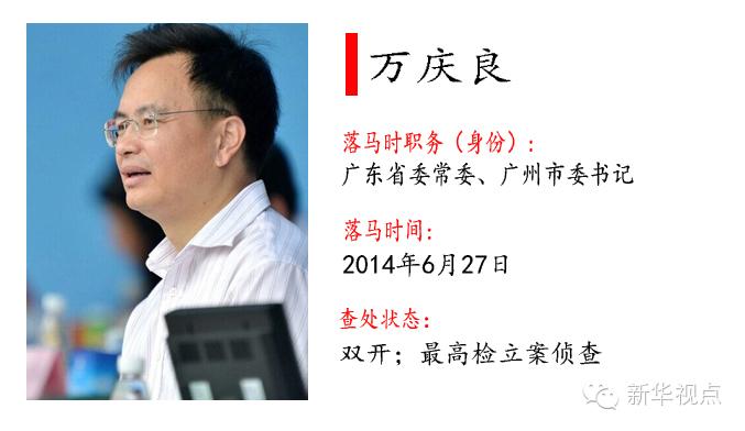 """2014广西落马官员_盘点十八大以来落马的55个""""大老虎""""(图) - 华声新闻"""