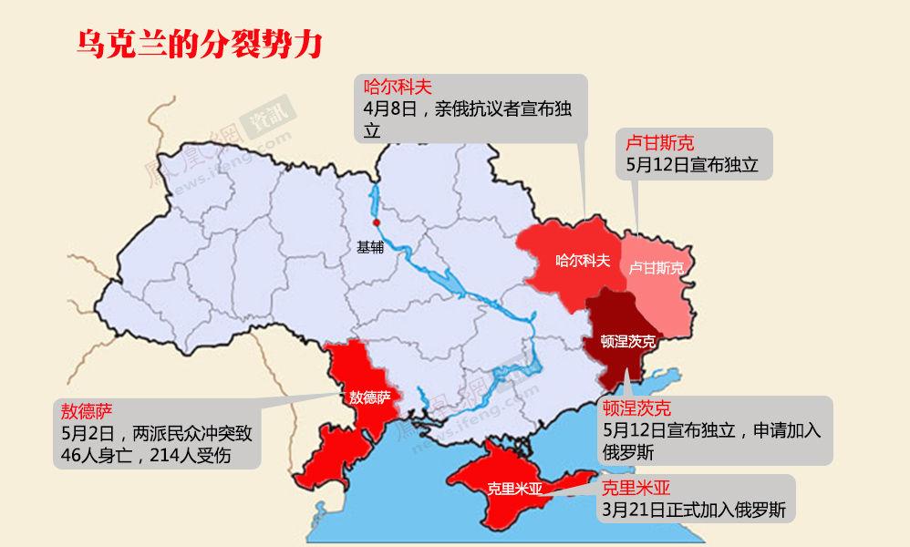 动荡中的乌克兰 战争一触即发