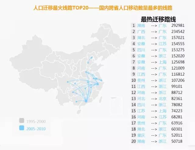 户口迁移证_中国古代人口迁移