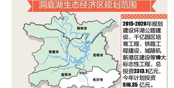 洞庭湖生态经济区将建
