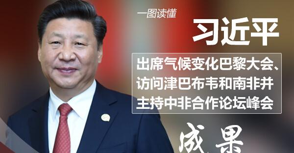 """2015习近平出访外交""""压轴大戏""""成果"""