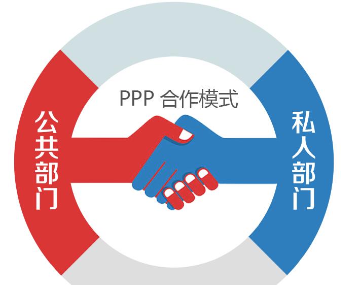 """揭秘长沙磁浮快线建设背后:PPP让参与各方""""异性相吸"""""""