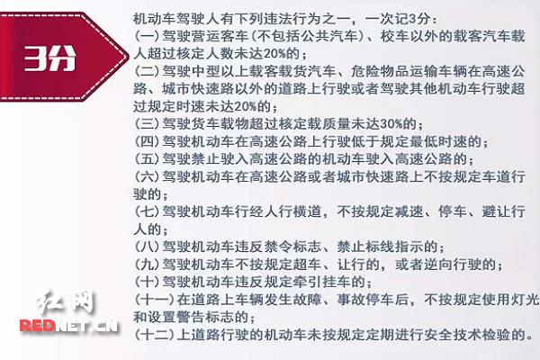湖南平安在线违章查询-新道路交通安全违法行为记分分值-车主注意啦 新交通违法扣分标准4月