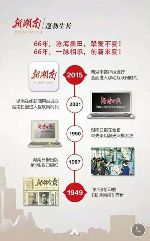 """新湖南""下载量突破1000万 新湖南www.hunanabc.com"