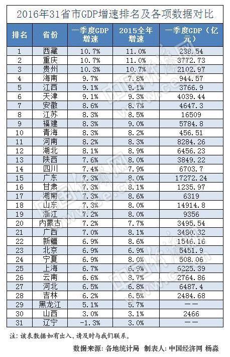 湖南省gdp_湖南省地图