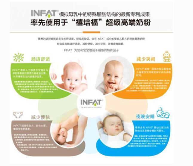 """""""禧培福""""婴儿奶粉科技顺应自然 infat03opo结构脂惊喜再现"""