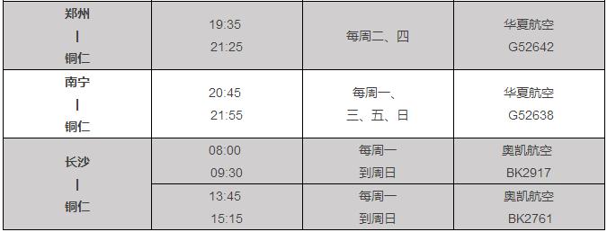 铜仁凤凰机场航班信息       张家界荷花机场距离吉首约200公里