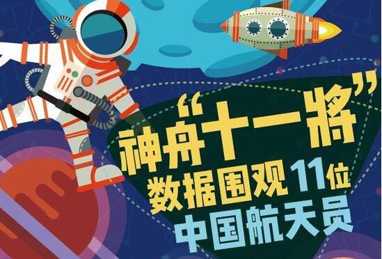 """图解:神舟""""十一将"""" 数据围观11位中国航天员"""