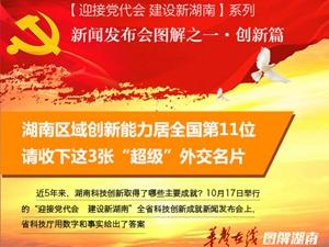【迎接党代会 建设新湖南】图解湖南这五年