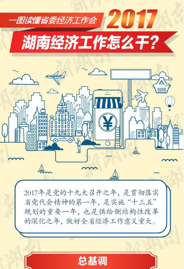 图解丨2017年湖南经济工作怎么干?