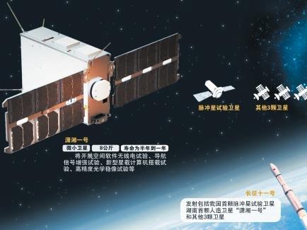 """湖南制造业年度10大技术创新成果发布 """"潇湘一号""""卫星等入选"""