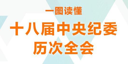 一图读懂十八届中央纪委历次全会