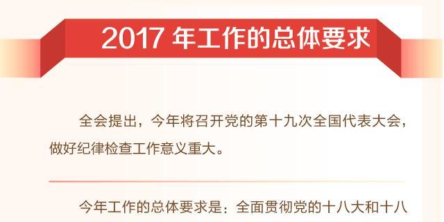 一图读懂十八届中央纪委七次全会公报