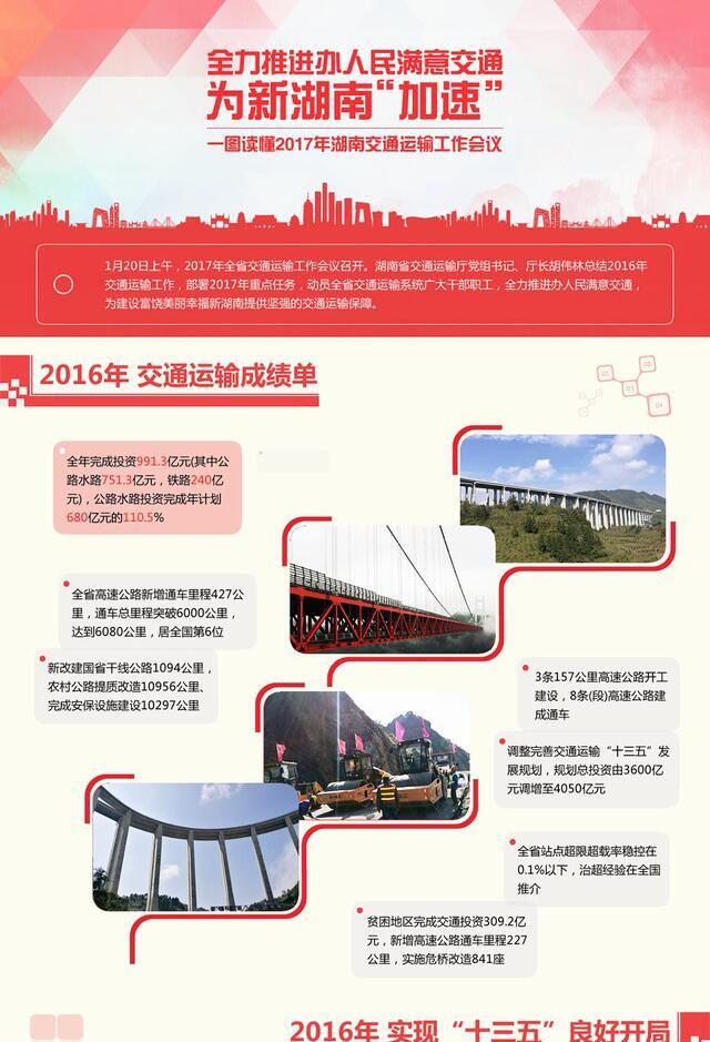 一图读懂2017年湖南交通运输工作会议