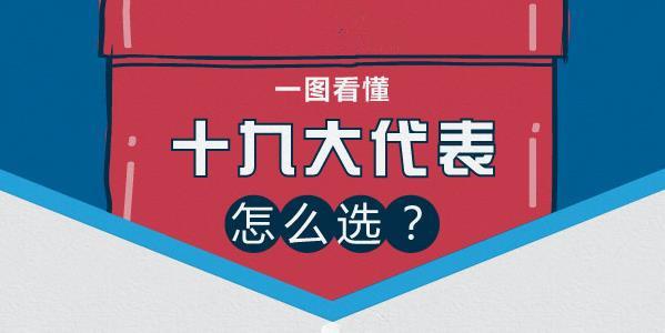 【专题】关注十九大代表选举