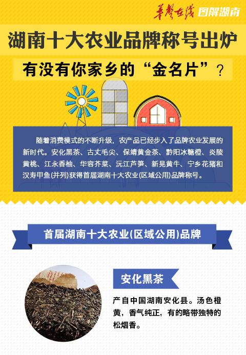 [图解]湖南十大农业品牌称号出炉 有没有你家乡的金名片?