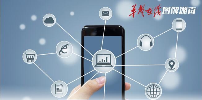【网信事业新成就】数说湖南移动互联网 产业发展风起潮涌