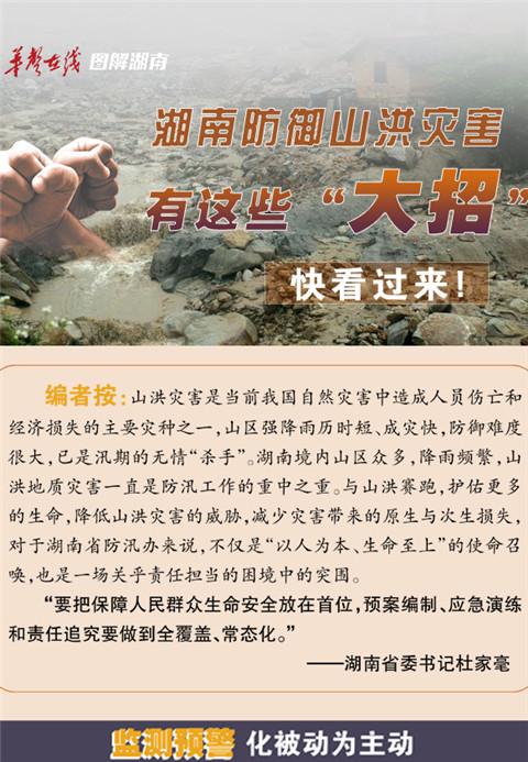 """[图解]湖南防御山洪灾害有这些""""大招"""" 快看过来!"""