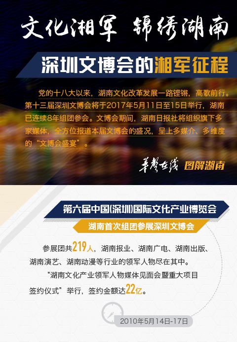 图解:文化湘军 锦绣湖南――深圳文博会的湘军征程