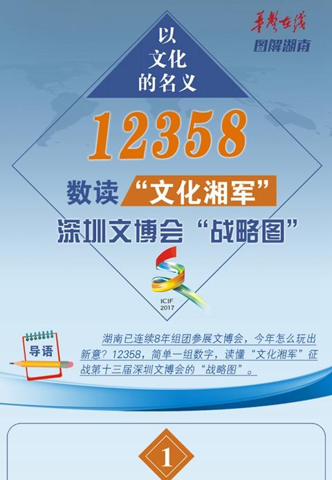 """12358 数读""""文化湘军""""深圳文博会""""战略图"""""""