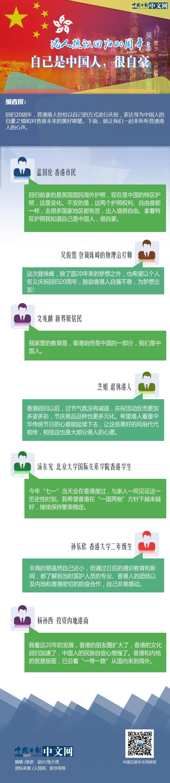 港人热议回归20周年:自己是中国人,很自豪