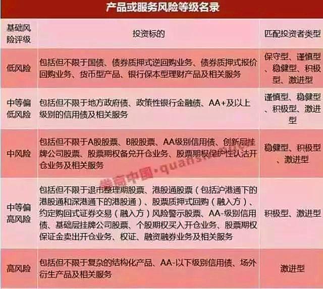 7月1日后,全民炒股时代真的会终结吗? - wujun700 - wujun700的博客