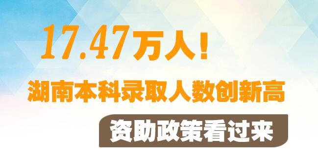 【图解】17.47万人!湖南本科录取人数创新高