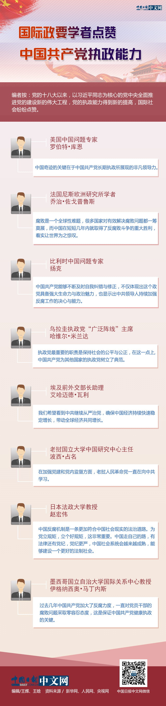 【理上网来・喜迎十九大】国际政要学者点赞中国共产党执政能力