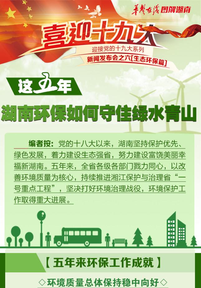 【图解】这五年,湖南环保如何守住绿水青山