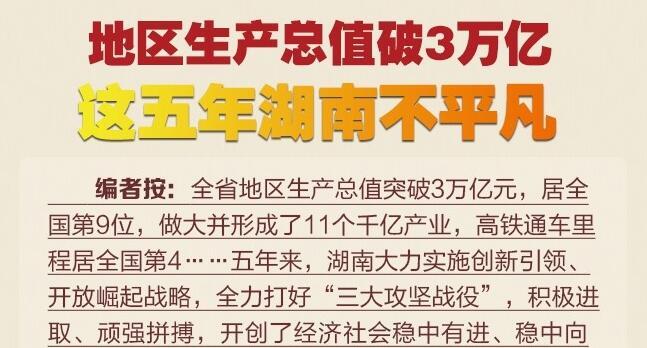 地区生产总值破3万亿 这五年湖南不平凡