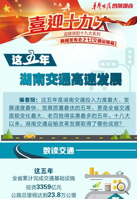 【图解】这五年,湖南交通高速发展