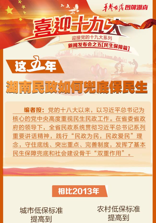【图解】这五年,湖南民政如何兜底保民生