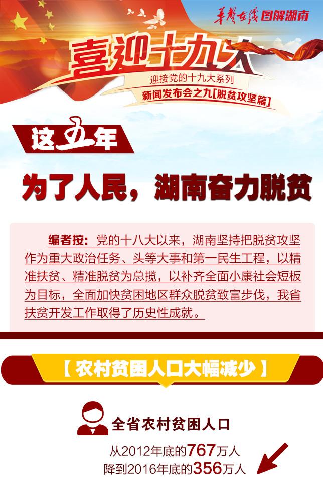 【图解】这五年 为了人民,湖南奋力脱贫