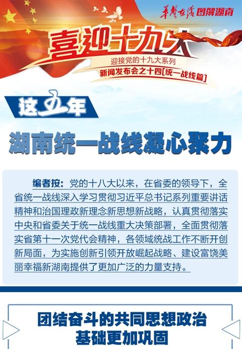 【图解】这五年,湖南统一战线凝心聚力