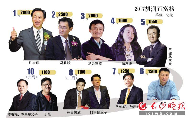 制图/王斌