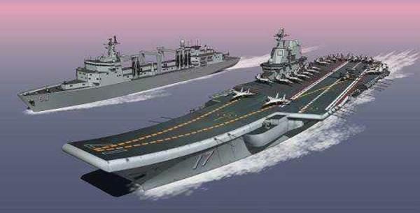 中国已完全具备研发设计中大型航母的能力