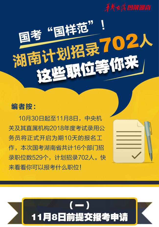 【图解】国考国样范!湖南计划招录702人 这些职位等你来
