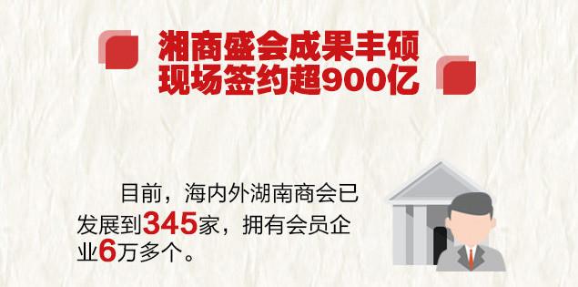 【图解】湘商大军集结,湖南这次要搞大事情!