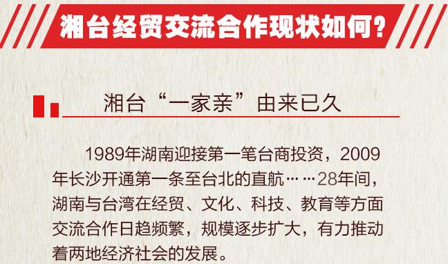 """【图解】湘亲们,这份湘台经贸交流合作""""成绩单""""请查收!"""