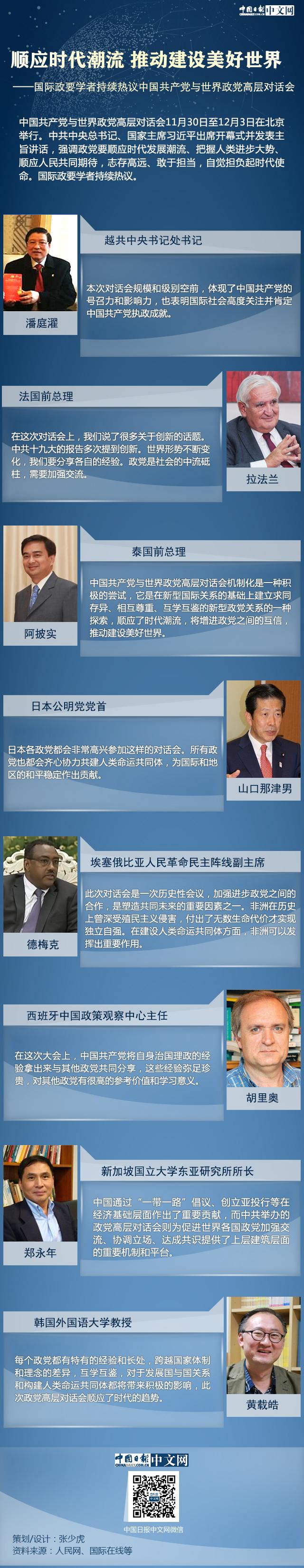 顺应时代潮流 推动建设美好世界――国际政要学者持续热议中国共产党与世界政党高层对话会