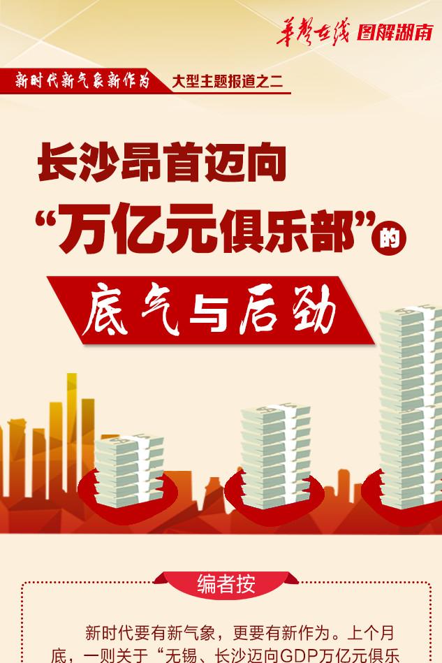 """【图解湖南】长沙昂首迈向""""万亿元俱乐部""""的底气与后劲"""