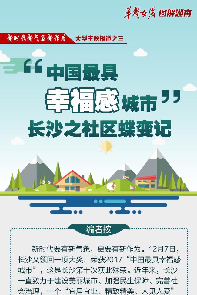 """【图解湖南】""""中国最具幸福感城市""""长沙之社区蝶变记"""