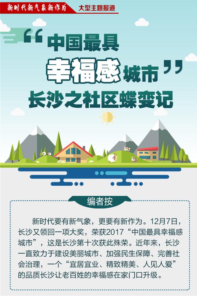 """""""中国最具幸福感城市""""长沙之社区蝶变记"""