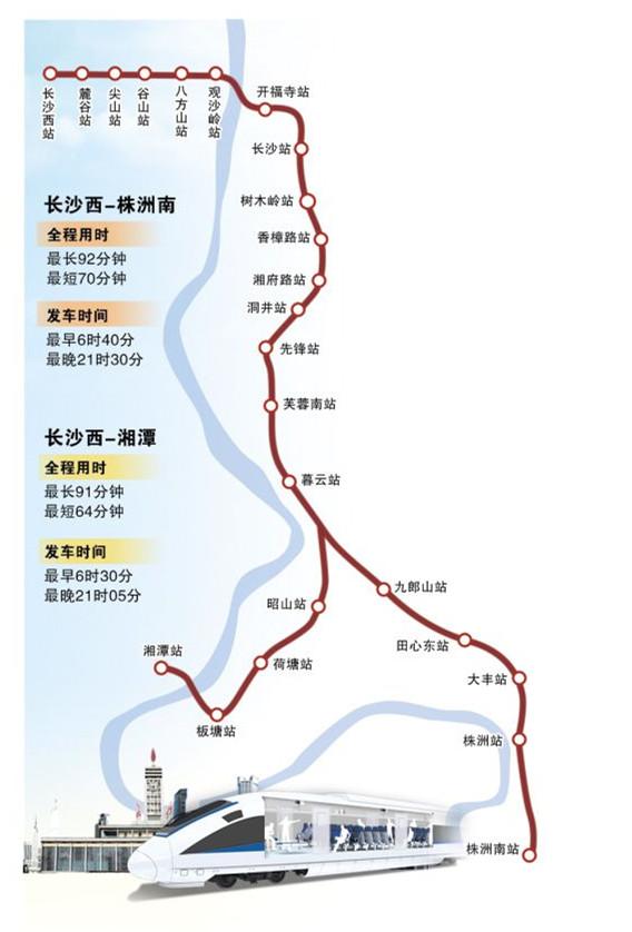 """[一周湖南]常益长高铁正式获批长沙推出""""限气令"""""""