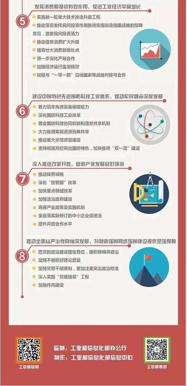 全国工信工作会议部署明年重点工作:做好电信、军工企业混改 新湖南www.hunanabc.com
