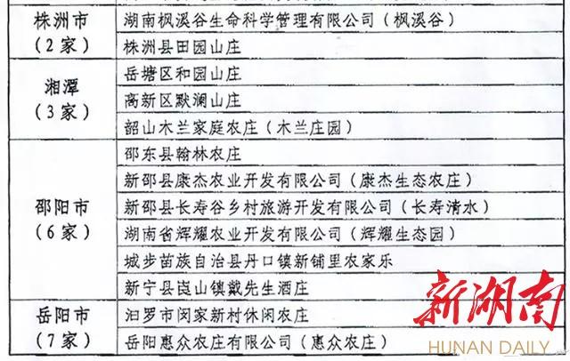 """湖南乡村旅游新增52家""""五星级"""",你家乡有吗? 新湖南www.hunanabc.com"""