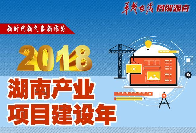 [图解]2018,湖南产业项目建设年